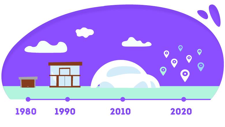 Evolução do Trabalho Remoto